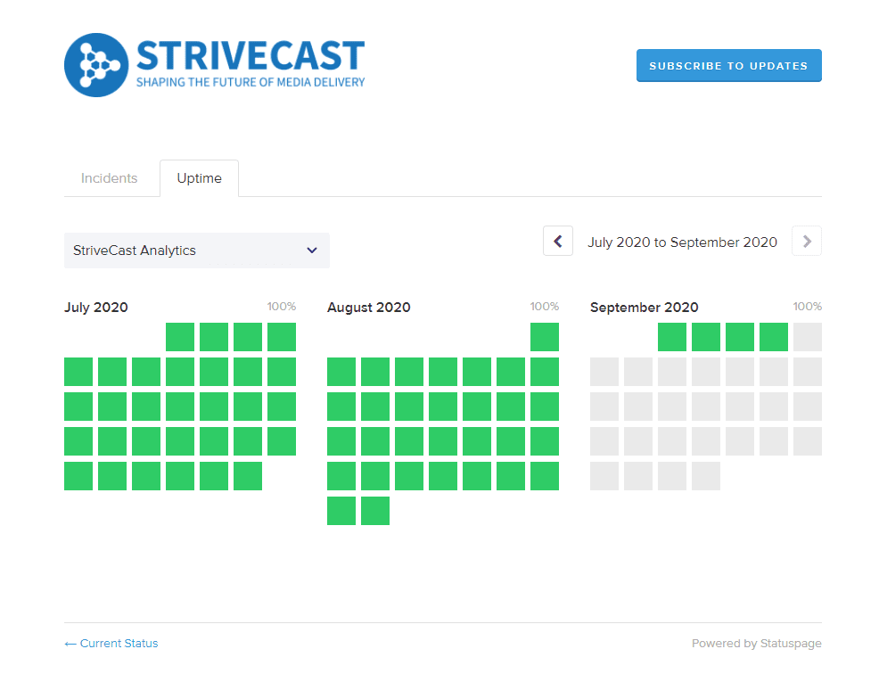 StriveCast Status page, StriveCast launches SaaS Status page for full customer transparency